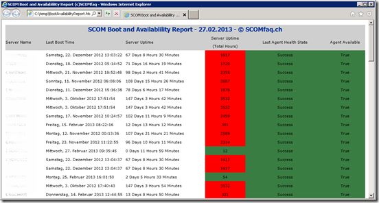 SCOM 2012 – Server Boot Check and Availability HTML Report